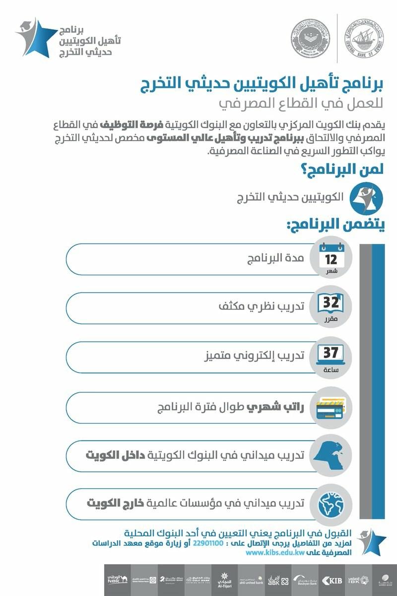 برنامج التوظيف الكويتي