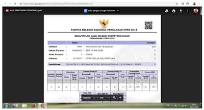 Cek Pengumuman Hasil Tes SKD CPNS 2018