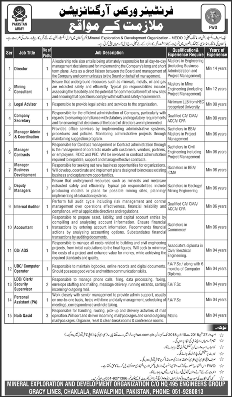 Jobs in FWO Frontier Works Organization Rawalpindi May 2018