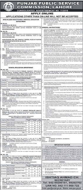 MBBS Doctors Jobs & Subject Specialist Jobs in PPSC