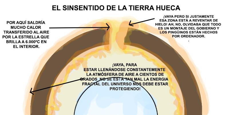 Patraas I Qu es la teora de la Tierra hueca  Ciencia de Sof