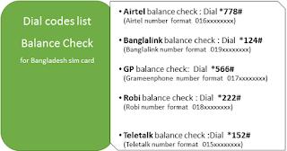 Balance Check for Airtel / Banglalink / GP / Robi / Teletalk