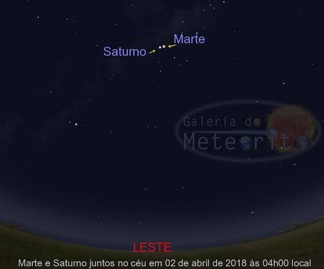 Marte mais brilhante em 2018 - Marte e Saturno nos céus em abril