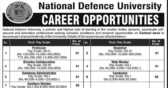 National Defence University (NDU) Islamabad Jobs 2020 for Teaching & Non-Teaching Staff Latest