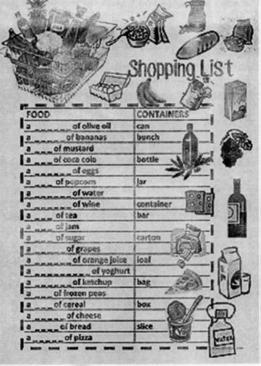 Homework Shopping list