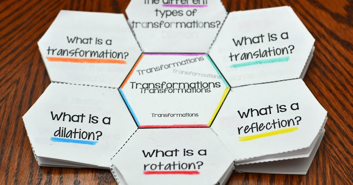 Transformations Translations Reflections Rotations And