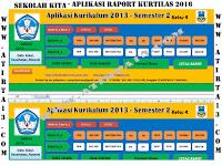 Download Aplikasi Raport Kurikulum 2013 Format Excel Untuk SD