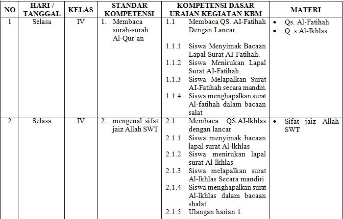 Contoh+Format+Agenda+Harian+Pendidikan+Agama+Islam+Tingkat+SD+ - format for an agenda