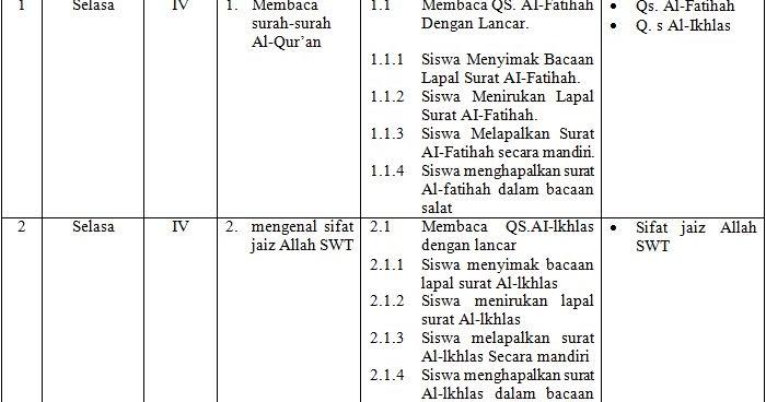 Contoh Format Agenda Harian Pendidikan Agama Islam Tingkat