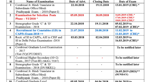SSC Exam Calendar 2019-20 PDF (SSC CGL 2018 starts from 4th June 2019)