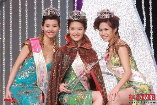 e9875dcddfb The start of a new decade was hopefully a start of a new era for Miss Hong  Kong and things were looking very positive as the quality of contestants  were ...