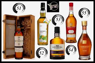 mejores whiskies barmaninred