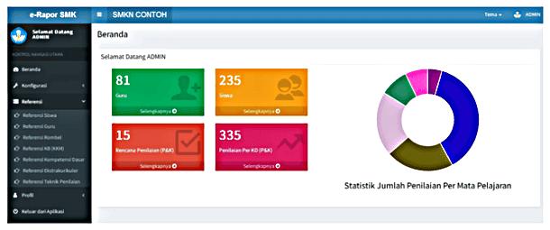 Aplikasi e-Rapor untuk SMK