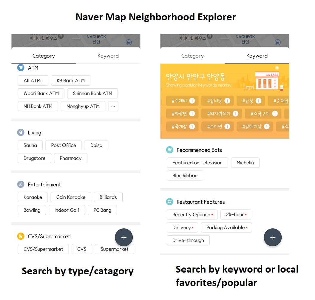 10원 Tips: Naver Map now available in English (+ screenshots & my