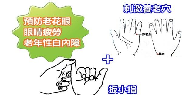 預防老花眼、眼睛疲勞、老年性白內障的穴位按摩方法(眼睛充血)