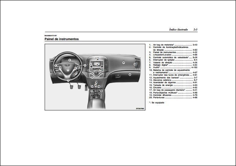 manuais de carros e cat logos de pe as rh manualdomeucarro blogspot com Hyundai I30 Interior Hyundai I30 Sport