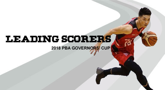 LIST: Blackwater Elite Leading Scorers 2018 PBA Governors' Cup