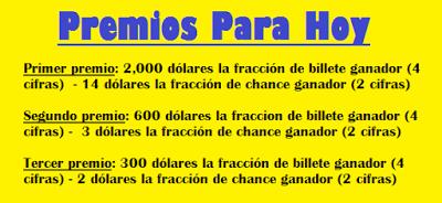 premios-para-hoy-loteria-domingo-8-mayo-2017