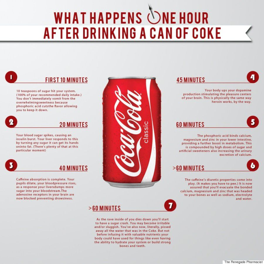 effects-of-coke-on-human-body