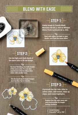 Stampin' Up! Blends: Basics of Blending
