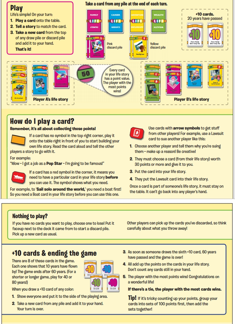 The full MANUAL gameplay instruction can be found here at Life Adventures.