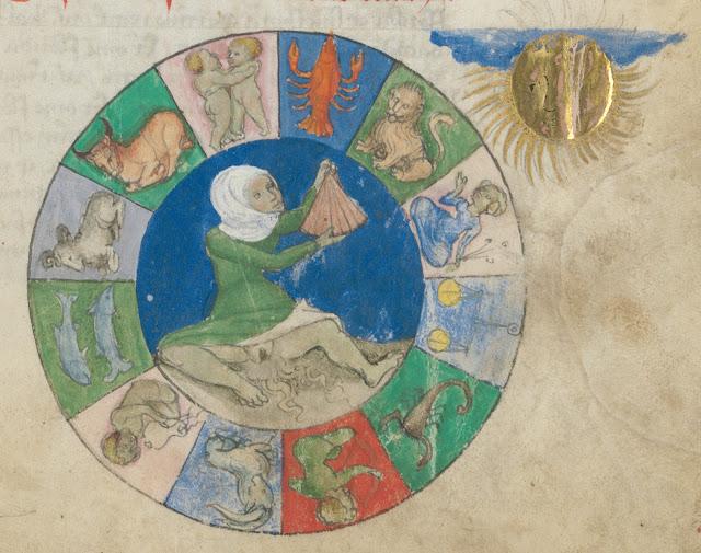 aurora consurgens, alquimia,astrologia,magia,zodiáco