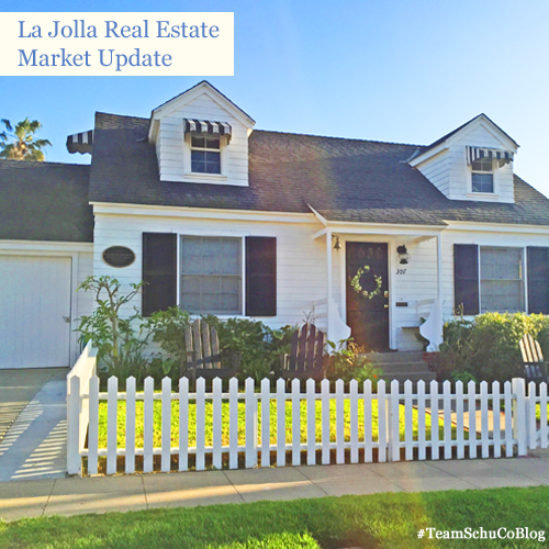 Current Real Estate Trends for La Jolla Single Family Homes, Condos & Town Homes