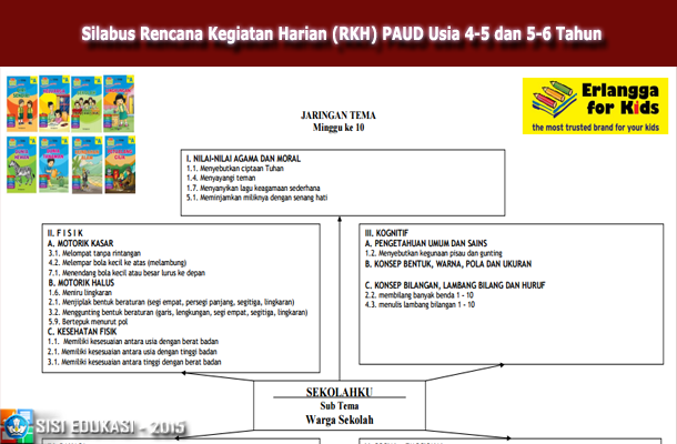 Download Silabus Rencana Kegiatan Harian (RKH) PAUD Usia 4-5 dan 5-6 Tahun dalam Format Microsoft Word