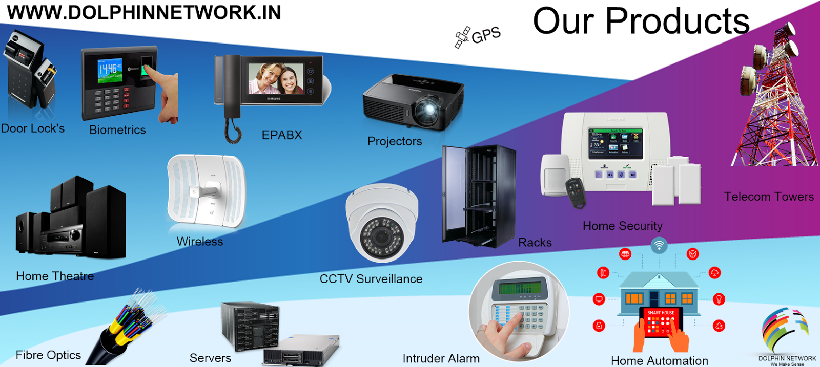CCTV Camera,Server Parts,Fibre Opcics,Home Automation,Video Door ...