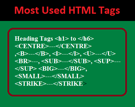 HTML Basics-Important Tags Used While Creating a WebPage