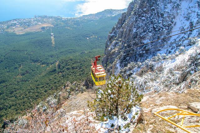 Канатная дорога Крым