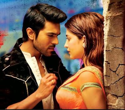 Yevadu Movie Dialogues, Ram Charan Dialogues, Yevadu Movie Best Dialogues