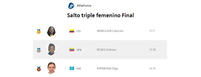 Caterine Ibarguen en Salto triple femenino Final | Rio 2016