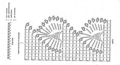 grafico de croche para barra de pano de copa