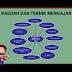 Download Teknik teknik Mengajar Yang Baik Dan Menyenangkan Bagi Peserta Didik