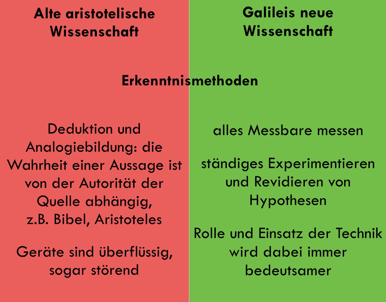 Leben Des Galilei Bild 8