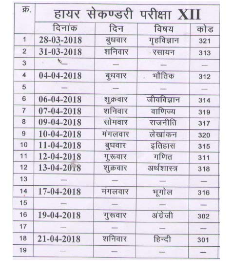 CGSOS 12th Class Exam Time Table 2018