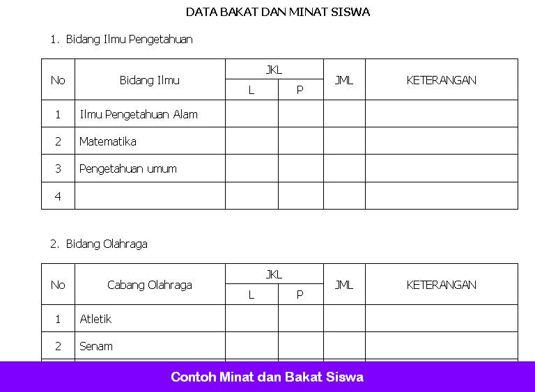 Contoh Minat dan Bakat Siswa Format Doc