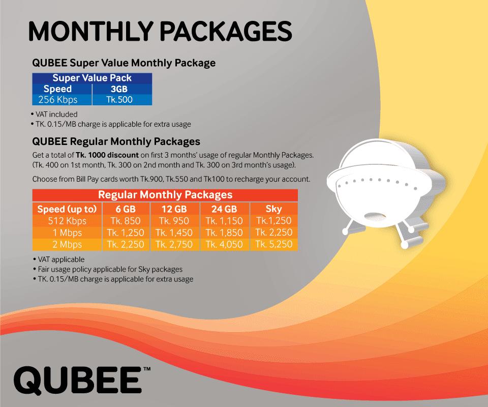 qubee internet service