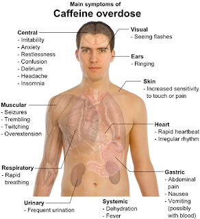 HERBALIFE SIDE EFFECTS: WHAT ARE THE DANGERS OF HERBALIFE