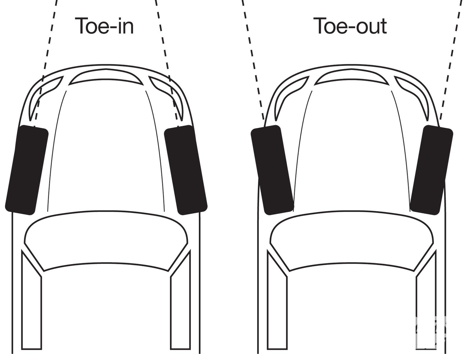 Pengertian Camber Caster Toe In Dan Toe Out