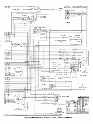 Dodge Challenger 1970 Instrument Panel Wiring Diagram (Rallye Cluster) | All about Wiring Diagrams