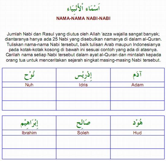 nama nama sahabat nabi