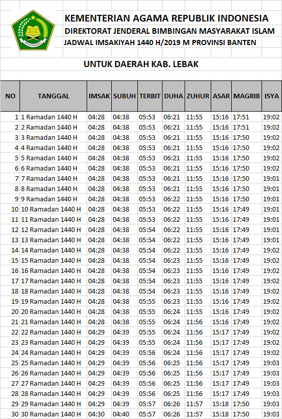 Jadwal Sholat dan Imsakiyah Lebak Kabupaten-Ramadhan 2019-Waktu Maghrib, Waktu Imsak, dan Waktu Shubuh di Wilayah Kabupaten Lebak dan Sekitarnya-Bulan Puasa 2019-1440 Hijriyah.