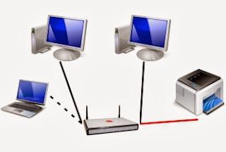 4) ROUTER ADSL + STAMPANTE CON PORTA USB.