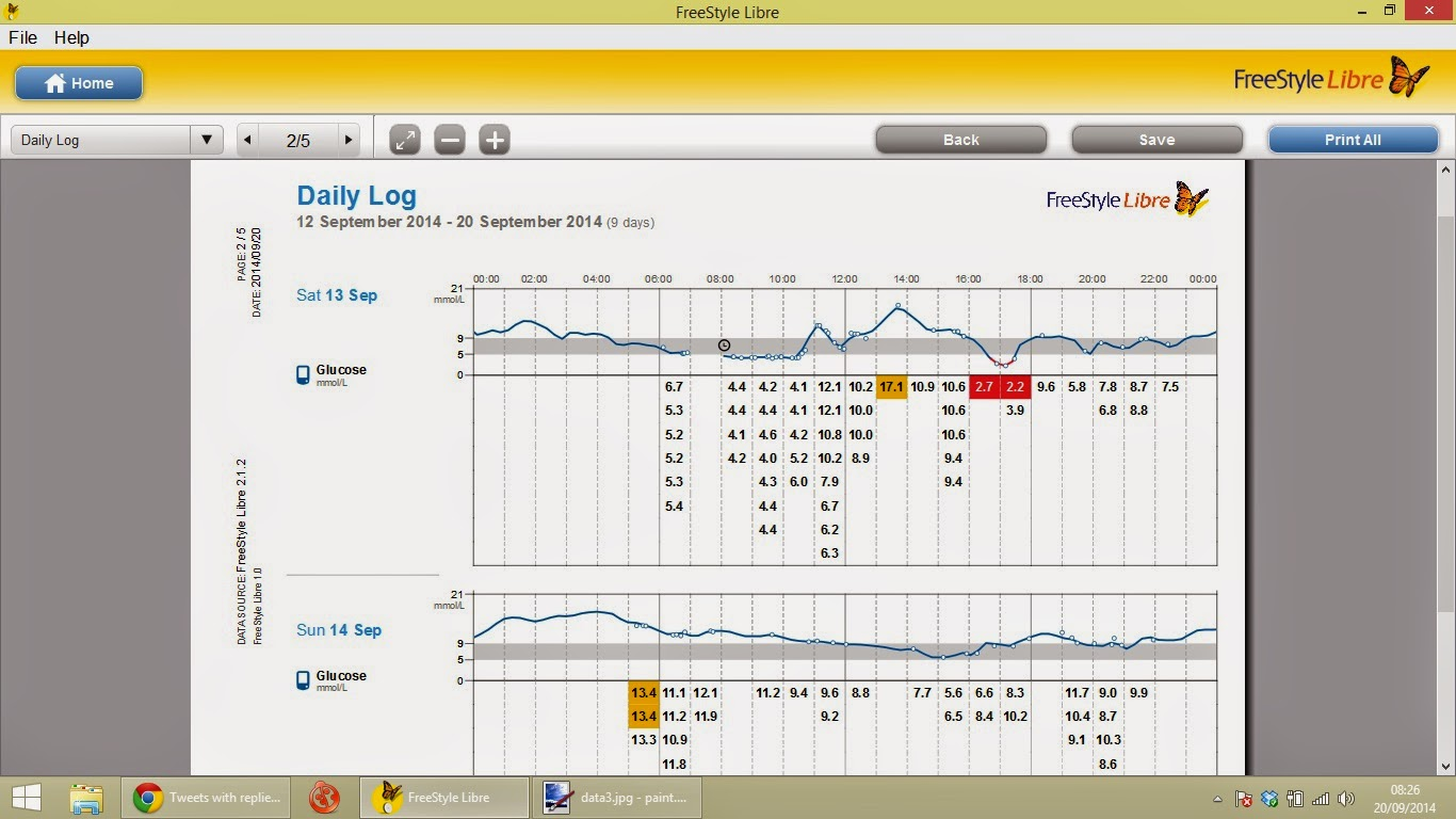 Sofware Libre Freestyle Libre Software Download Soil Moisture Sensor