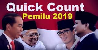Live Streaming Hasil Quick Count Pemilu Pilpres dan Cawapres 2019