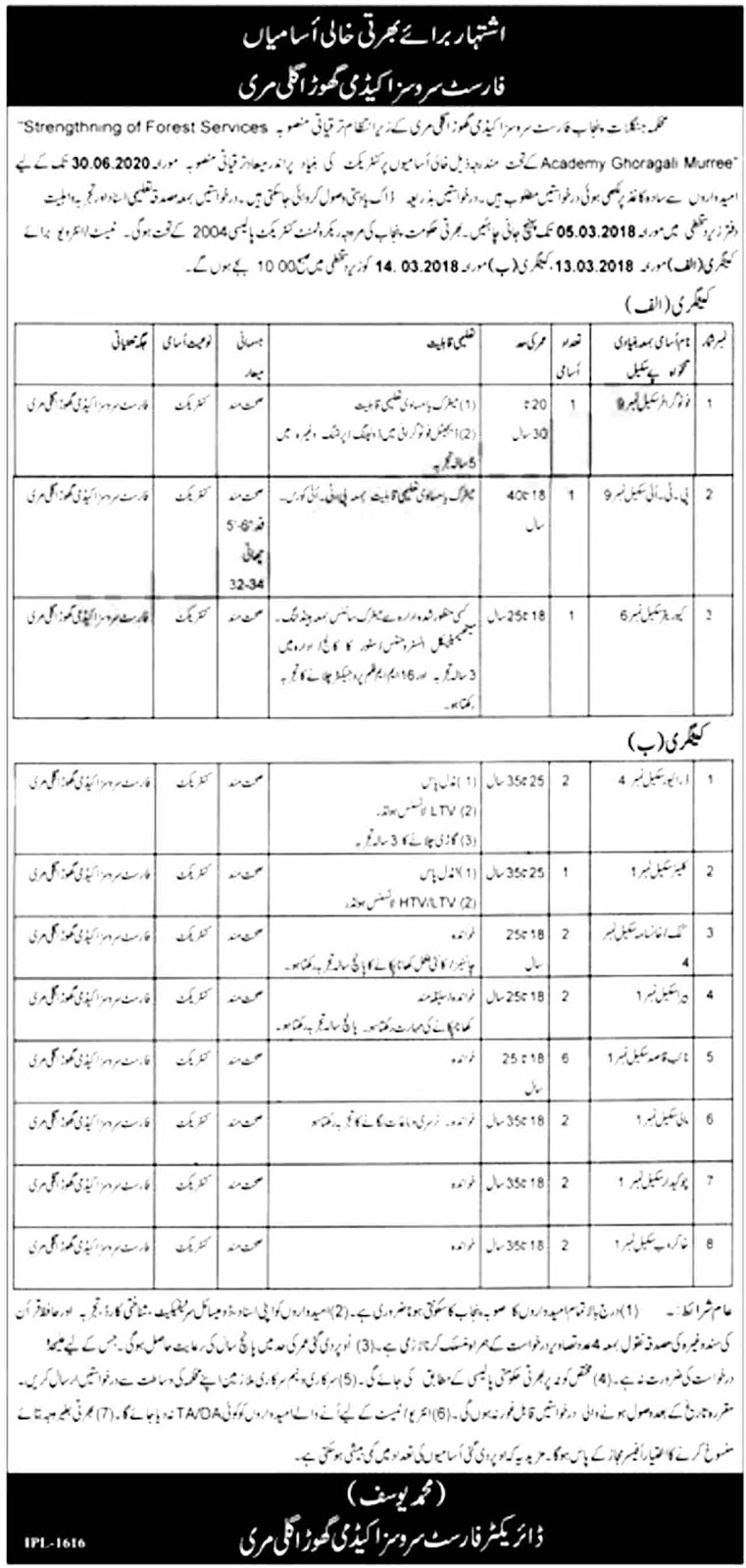 Jobs In Forest Department Govt Of Punjab Murree February 2018