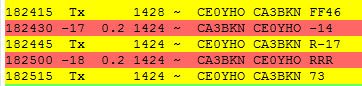 CE0YHO EASTER ISLAND CA3BKN FT-8