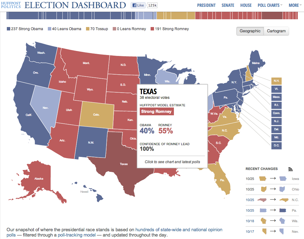 ... (Blog de José Rafael Revenga): ELECCIONES USA 2012: EL NOVENO ROUND